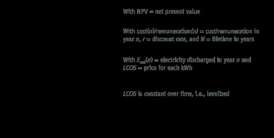 LCOS derivation