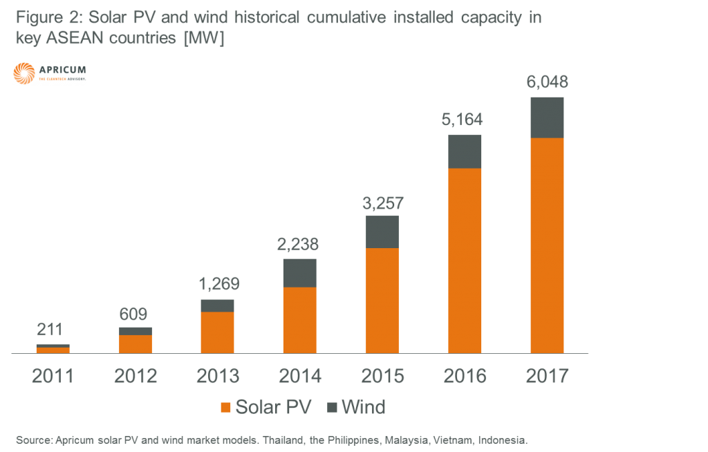 How renewables will drive a power sector shakeup in